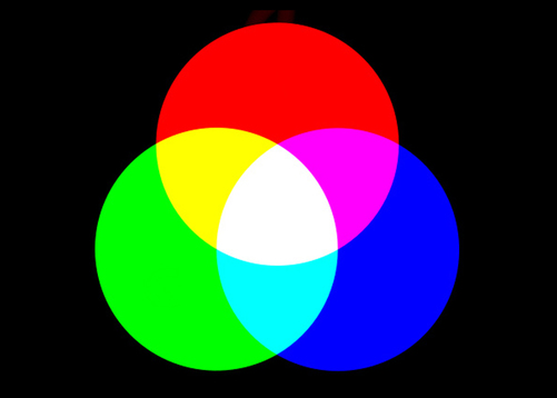red + blue-violet + green combine to make white light - Chroma Therapy Light