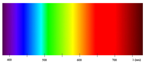 Visible Spectrum - Chroma Therapy Light