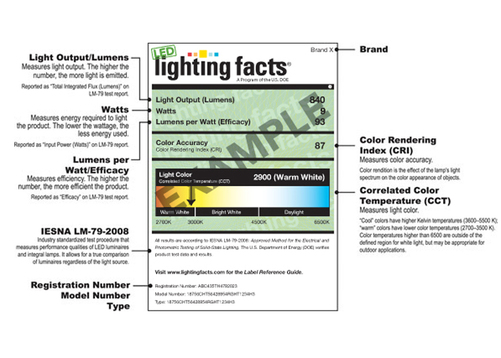 Lighting Facts Card from DOE